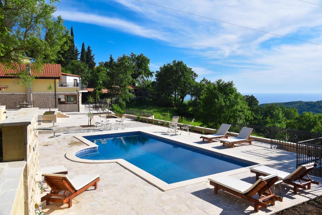 Виллы будва тенерифе цены на недвижимость