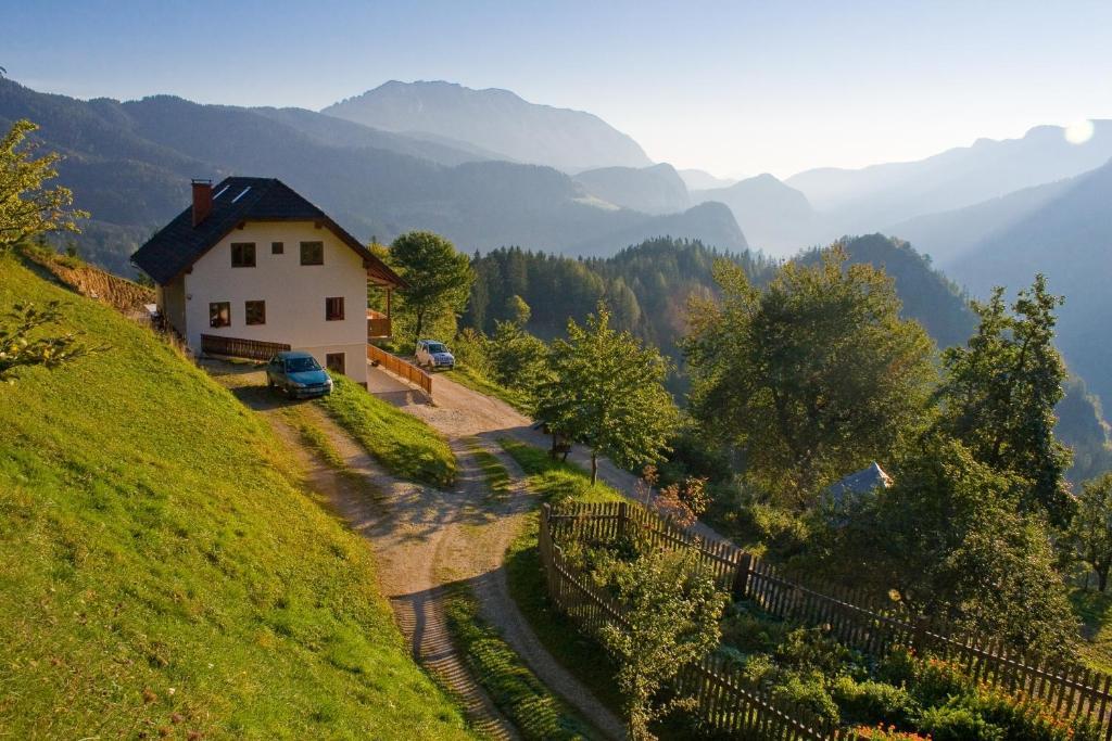 Bližnja soseska oz. soseska, v kateri se nahaja turistična kmetija