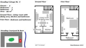 The floor plan of Hearthstanes Steading