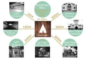 The floor plan of Chiuchiustay Ben Thanh