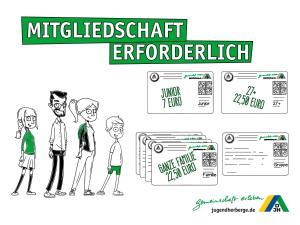 The floor plan of HI Munich Park Youth Hostel