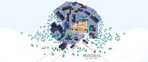 A bird's-eye view of Sundial Hotel
