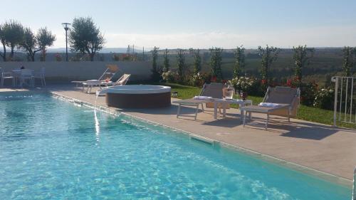Het zwembad bij of vlak bij IL FILARO del Castello di San Basilio