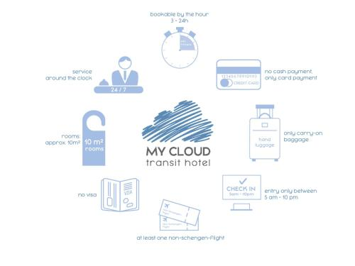 The floor plan of MY CLOUD Transit Hotel - Guests with international flight only!