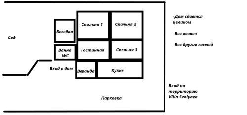 The floor plan of Villa Svalyavа