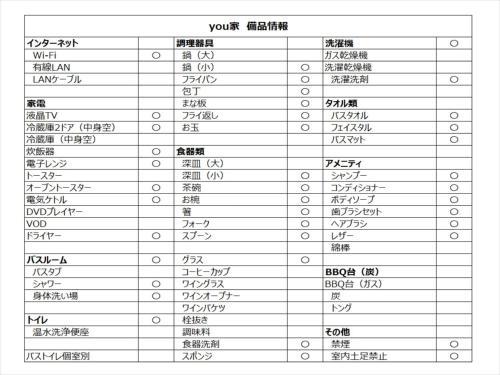 Kariyushi Condominium Resort Naha you-yaの見取り図または間取り図