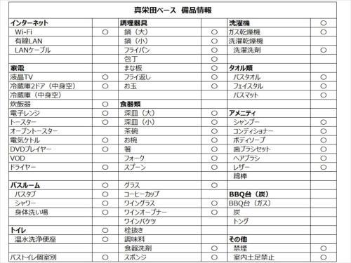 かりゆしコンドミニアムリゾート恩名 真栄田ベースの見取り図または間取り図