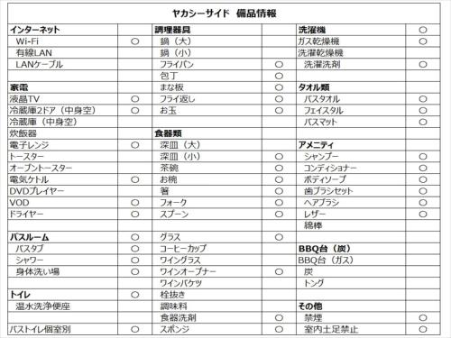 かりゆしコンドミニアムリゾート 金武ヤカシーサイドの見取り図または間取り図