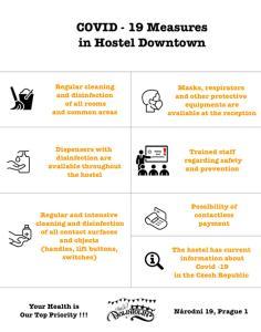 The floor plan of Hostel Downtown