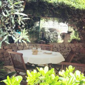 Ristorante o altro punto ristoro di B&B Villa Alba