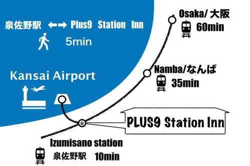 A bird's-eye view of PLUS 9 Station INN