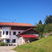 Jungholz Erlebnis, hotel in Jungholz
