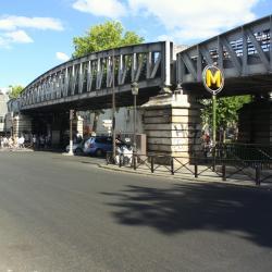 Estación de metro Barbès-Rochechouart