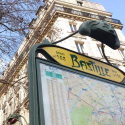 Estación de metro Bastille