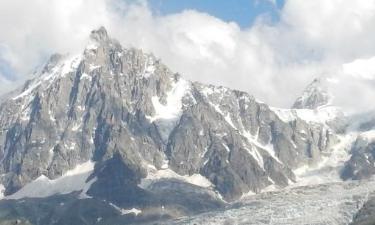 Ski Resorts in Chamonix Valley