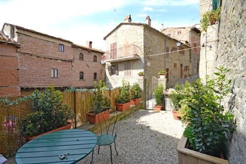 Rent in Tuscany